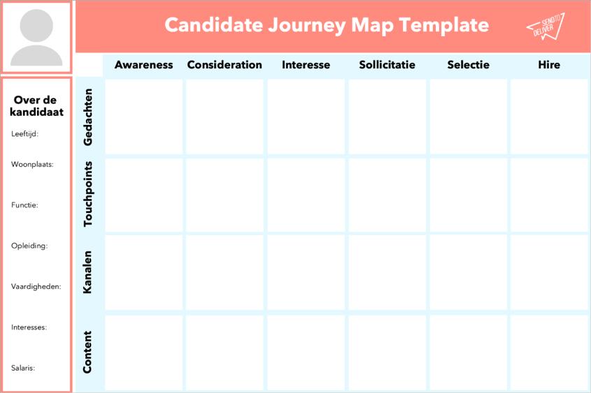 candidate journey map sendtodeliver